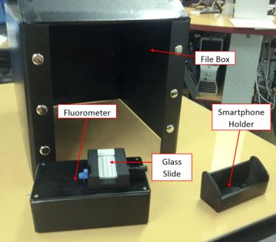 Fluorometer diagram.png