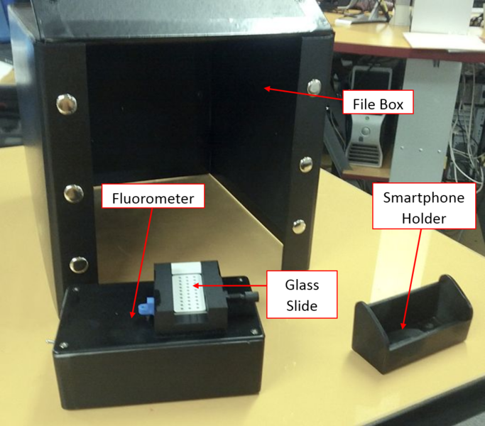 File:Fluorometer diagram.png