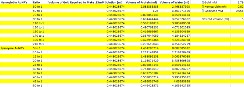 File:2013 1106 nanoparticle info.PNG