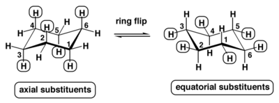 Scheme 17: The Ring-flip Exchanges Axial and Equatorial Substituents