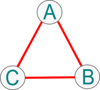 The Simple Model of the Tristable System