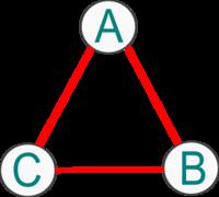 Biomod-2012-UTokyo-UTKomaba-tristable simple model.png