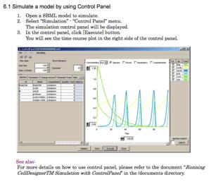 CellDesigner Simulation Panel