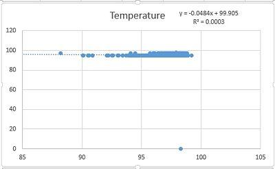 Temperatureplot BME100WG3.jpg