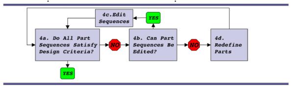 T7.1 refactoring algorithm