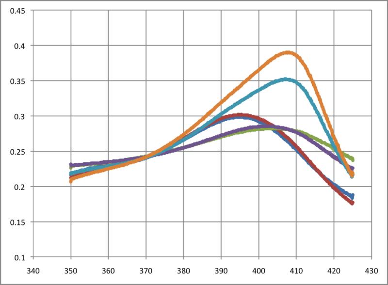 File:ZS-DATA.pdf