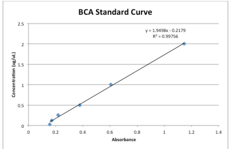 File:2bcacurve.png