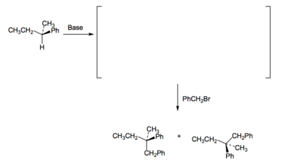 Scheme 14: Stabilized Carbanions are Planar and Achiral