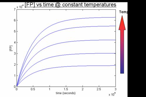 ConstantTempCBDresponseC.png