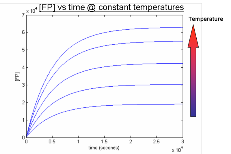 File:ConstantTempCBDresponseC.png