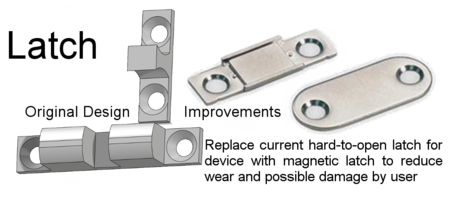 Latch Design Improvements