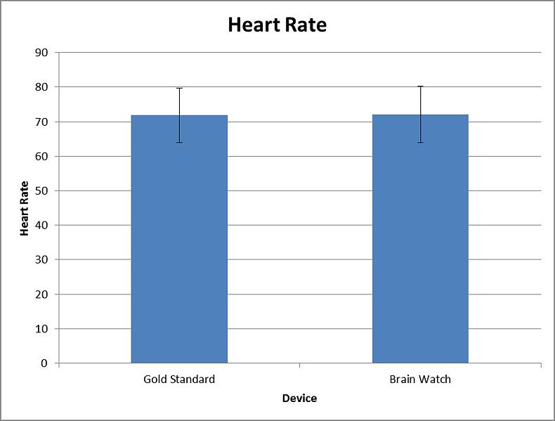 File:Heart rate.jpg
