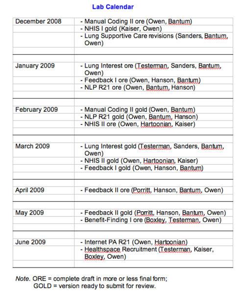 File:Lab calendar 12 2008.jpg