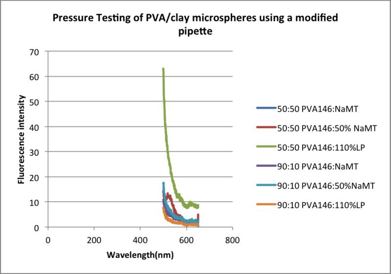 File:Pressure testingmicros146modifpipette.png