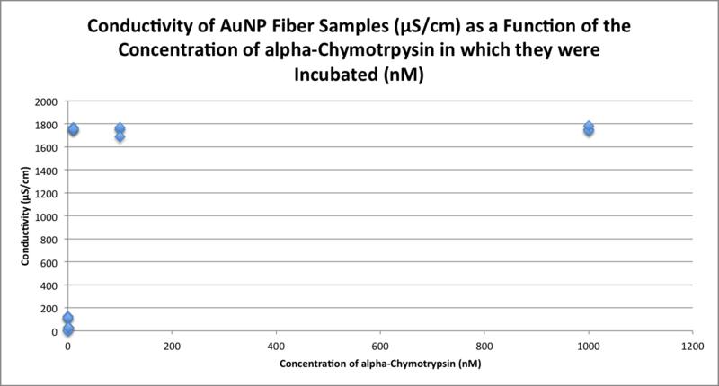 File:Nbonan conductivity.png