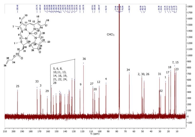 File:Biomod Aarhus Chem NMR 10C.png