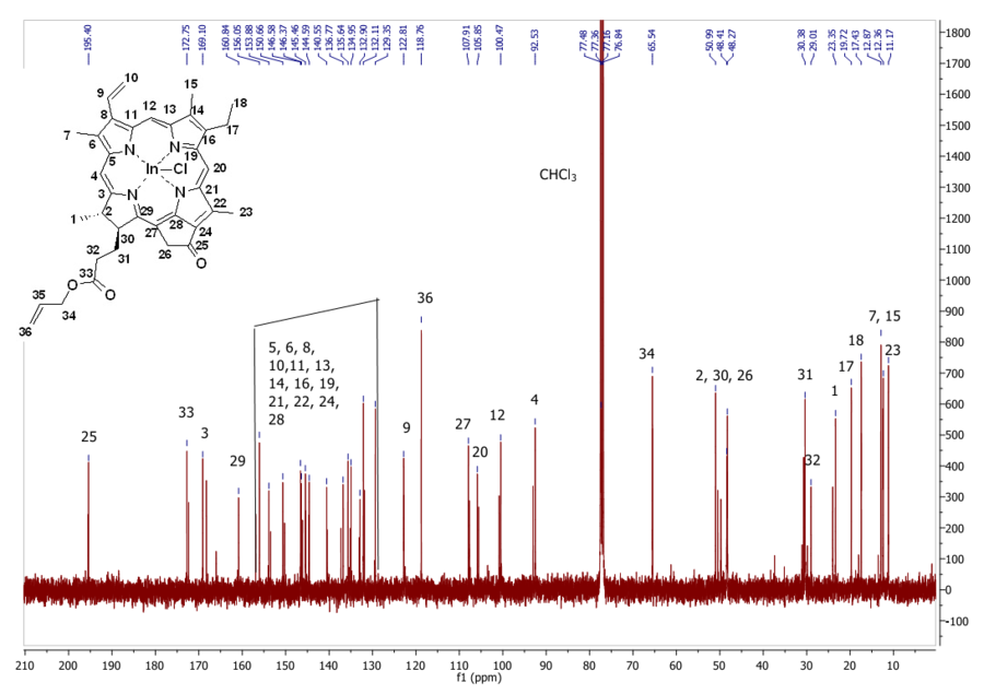 13C NMR of compound 10