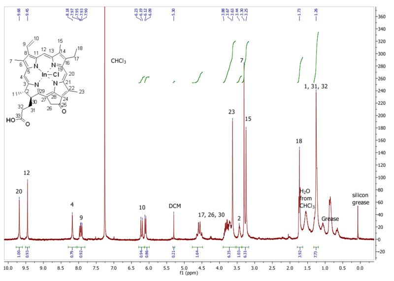 File:Biomod Aarhus Chem NMR 11H.png