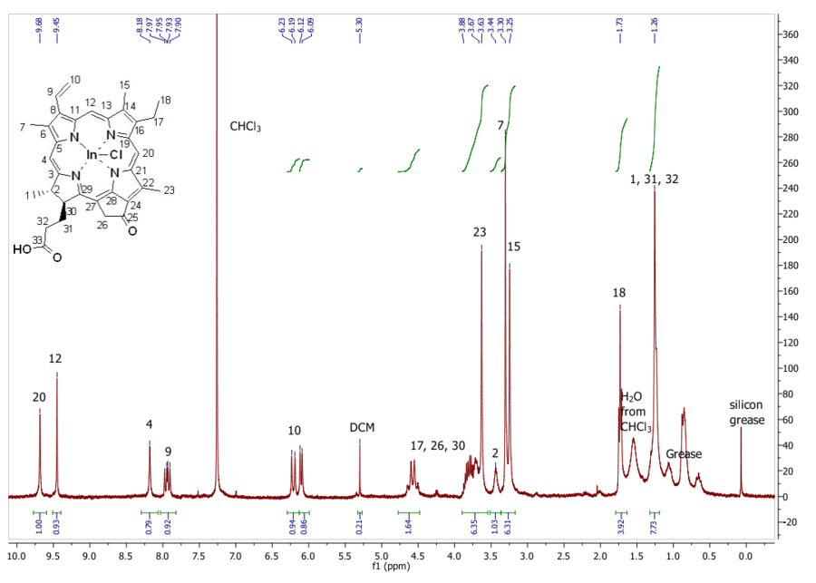 1H NMR of compound 11
