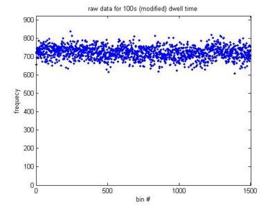 Data100sSubset.jpg