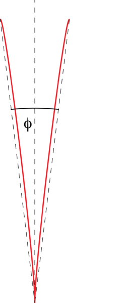 File:TUM angle fluct.png
