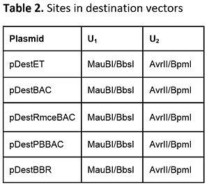 Destination Restriction.jpg