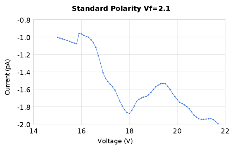 File:Standard polarity fine vf 2 1.png