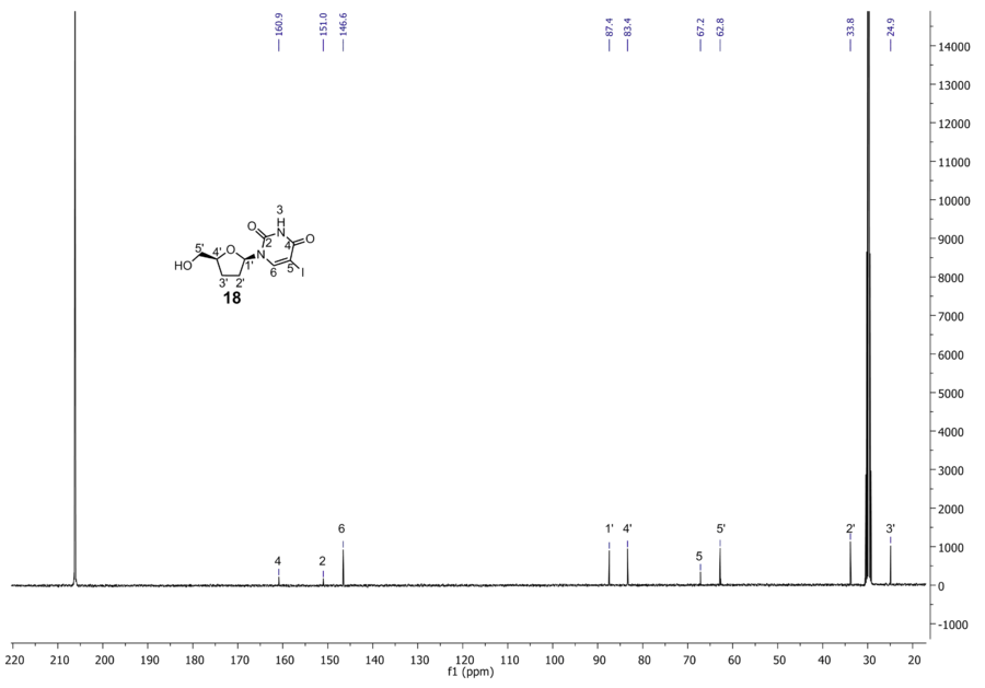13C NMR of compound 18