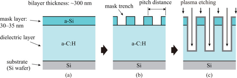 File:Silicon Etch Mechanism.png
