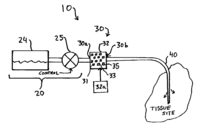 System diagram of the remote control, microchip, and drug reservoir components of the drug delivery device https://www.google.ca/patents/US20030171738