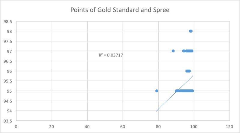 File:Graph 2.png