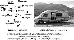 Sichuan-monitoring.jpg