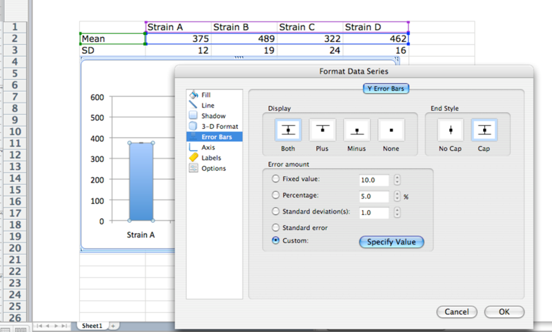 File:Custom Error Bars Excel 2008 Column Graph S11.png