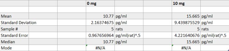 File:Descriptive statistics 1.PNG