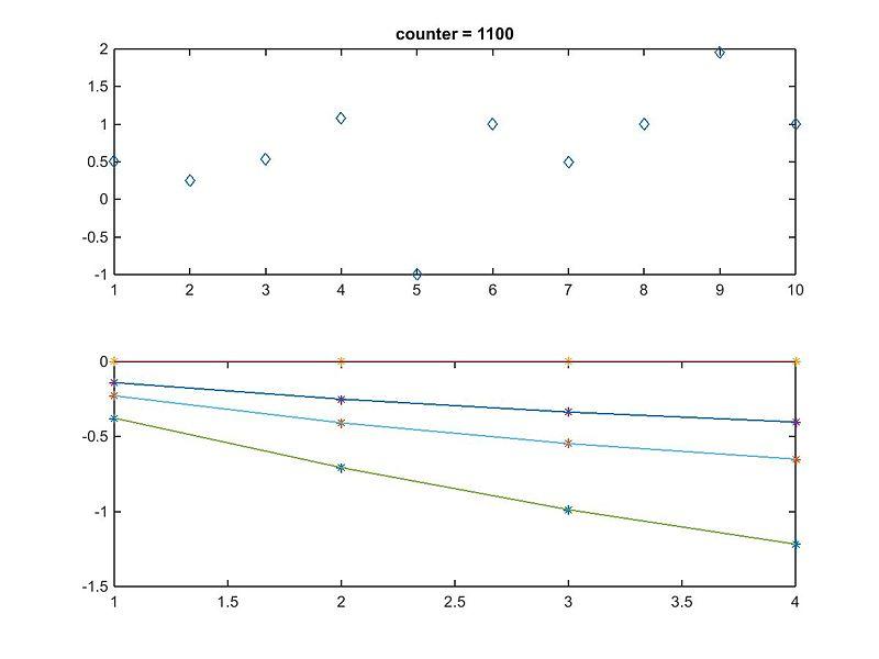 File:OptimizationDiagnostic-8.jpg