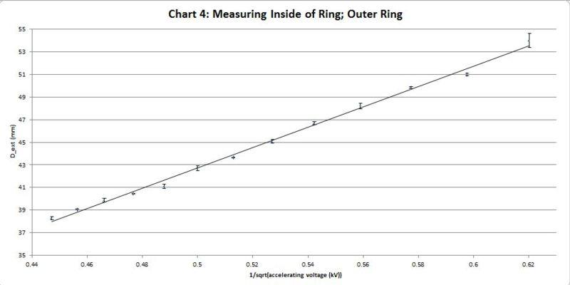 File:Sebastian Measuring Inside of Ring; Outer Ring.JPG
