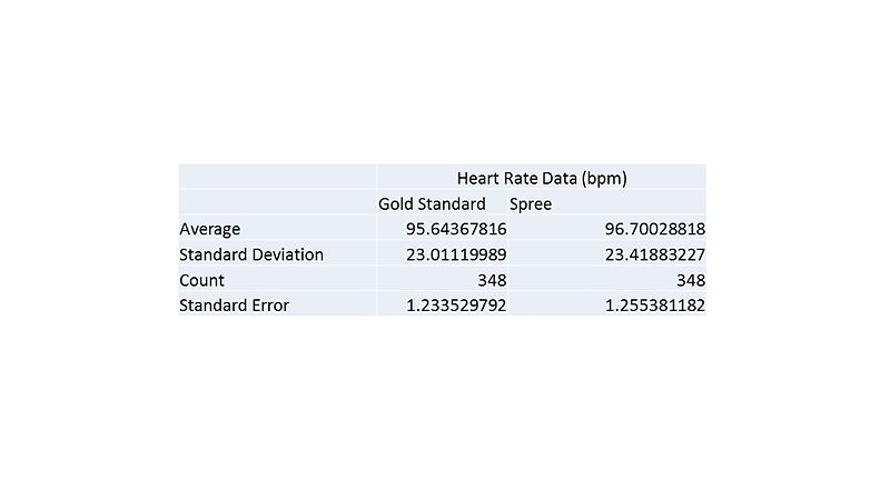 File:Statistics Group 9.JPG