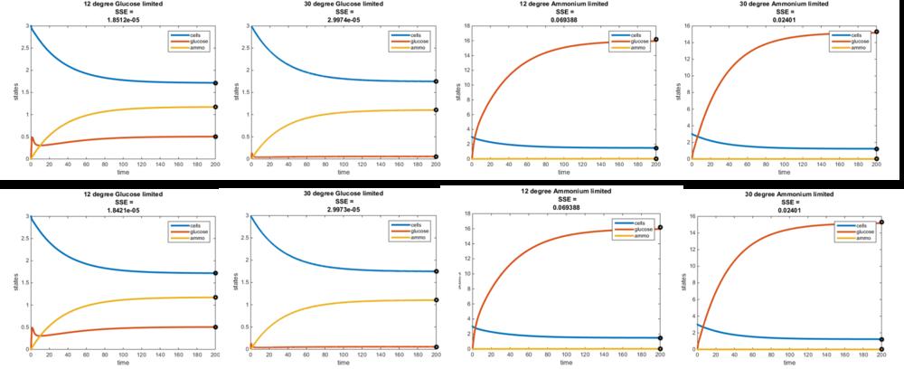 Waste efficiency comparison.png