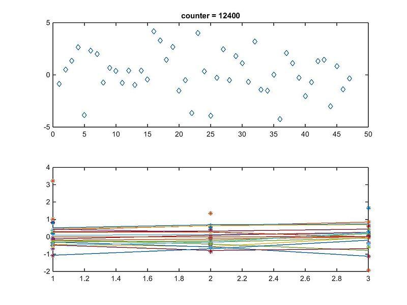 File:22-genes 47-edges Dahlquist-data Sigmoidal estimation fixb-1 fixP-1 graph optimization diagnostic.jpg
