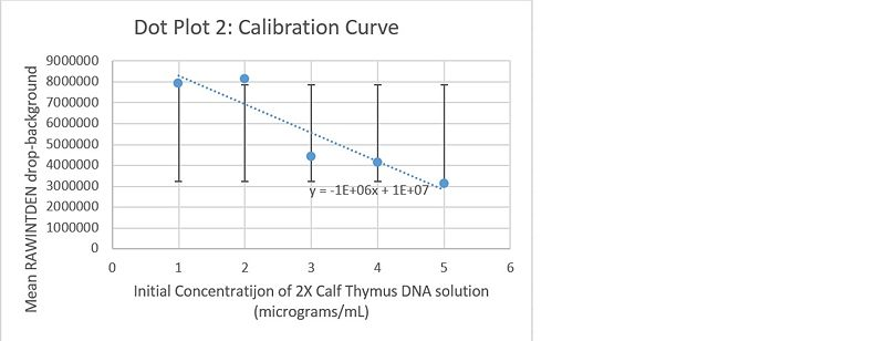 File:Calibration Curve 2.jpg