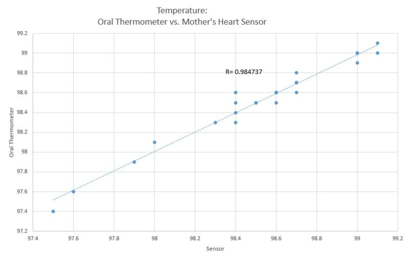 File:TemperatureGraph2.jpg