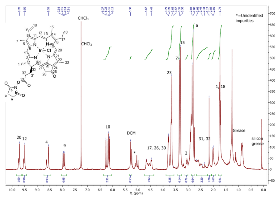 1H NMR of compound 12