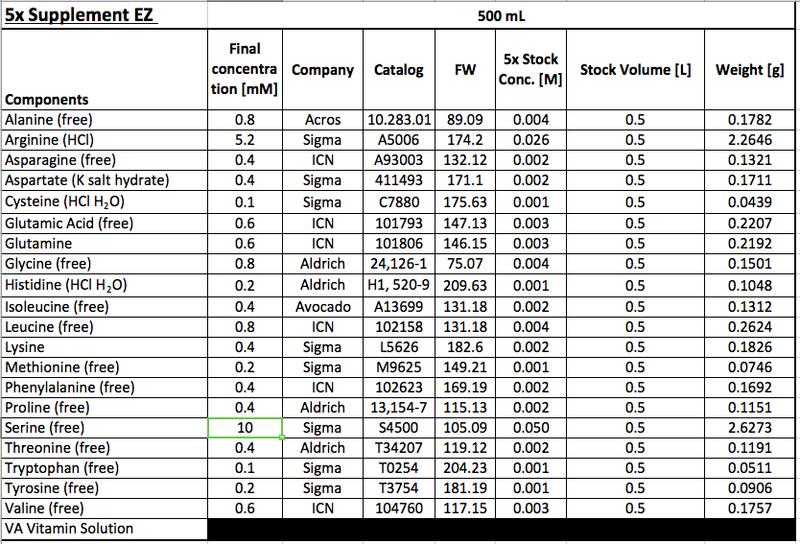 File:EZ amino acid stock recipe.jpg