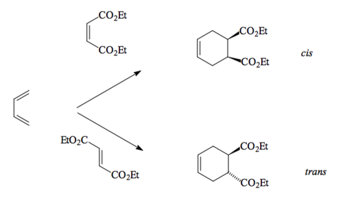 Scheme 1: Typical Diels-Alder Reactions
