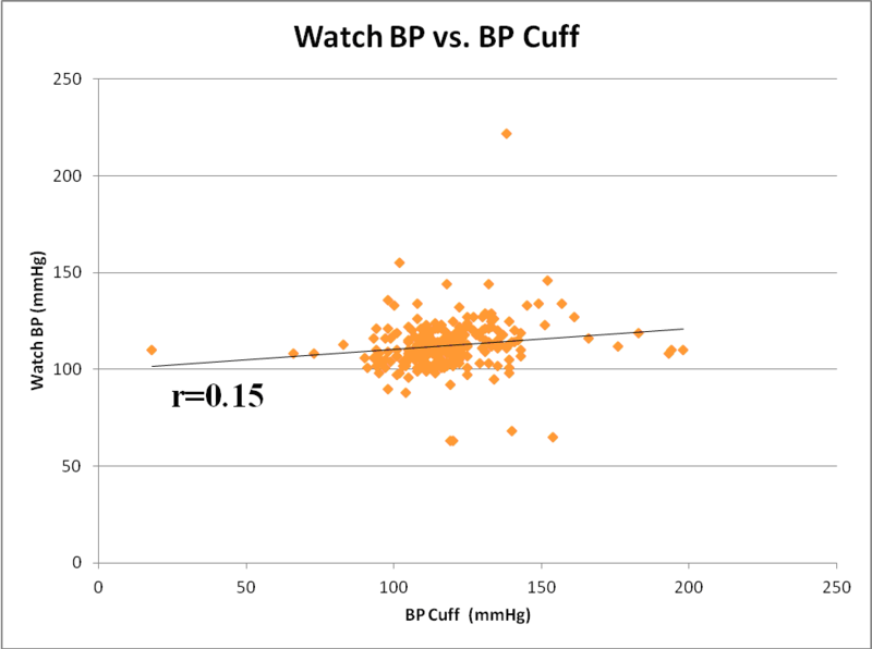 File:Watch v cuff.png