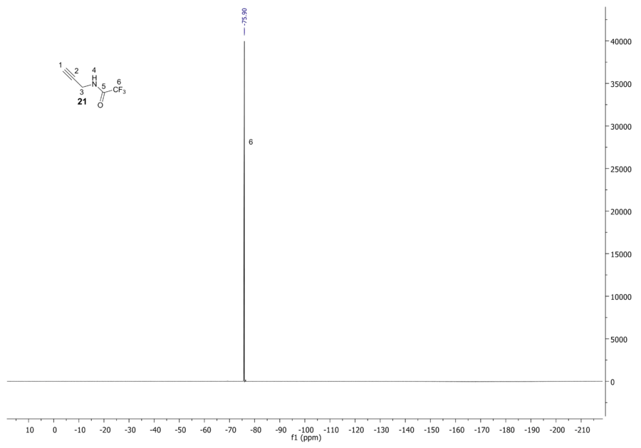 19F NMR of compound 21