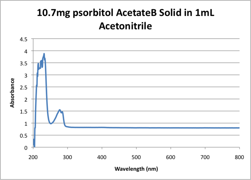 File:10.7mg psorbitol AcetateB Solid in 1mL Acetonitrile .png
