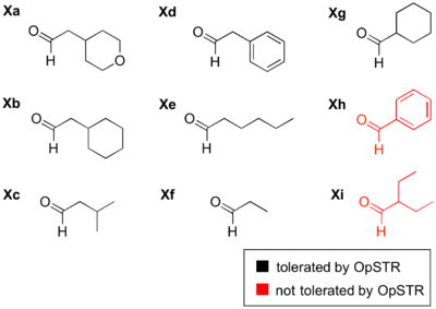 Scheme: (O'Connor, 2010, TL). Aldehyde substrates turned over by OpSTR
