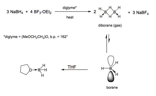 Scheme 3: Production of Borane