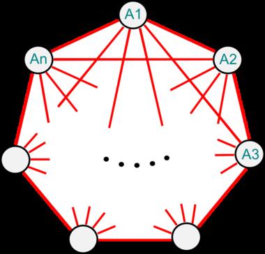 Biomod-2012-UTokyo-UTKomaba-nstable simple model.png